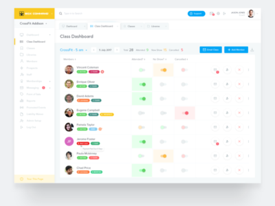 Class Dashboard minimal class report member crm gym clean ui ux dashboard