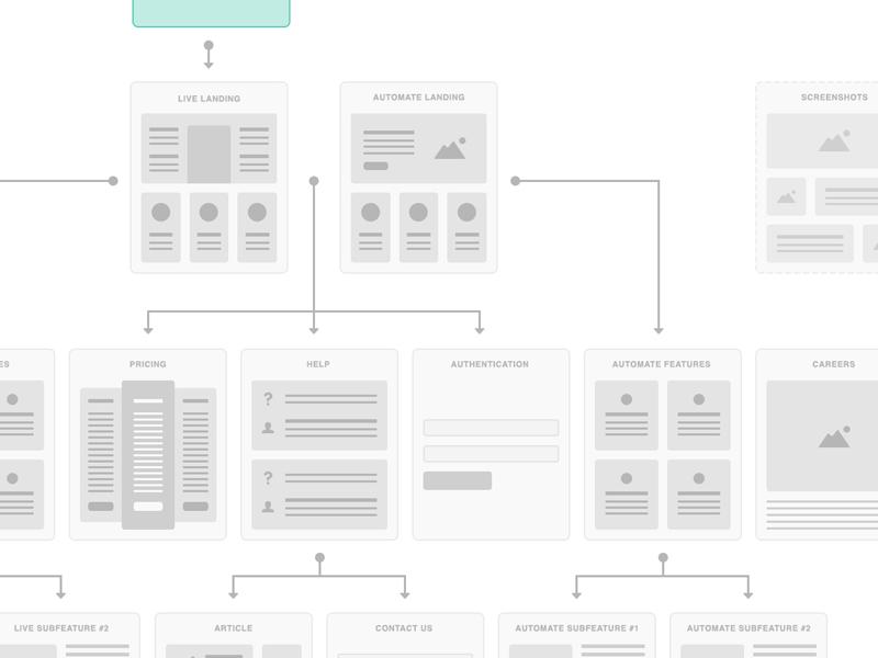 workflow maps need not be boring by arun pattnaik dribbble