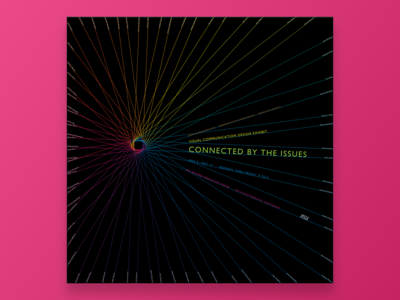Connected by the Issues poster