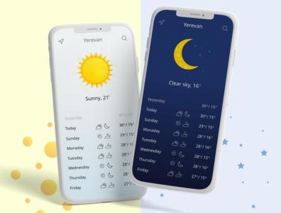 Weather banner illustration design mobile design uiuxdesign ux ui ux ui design app design app weather