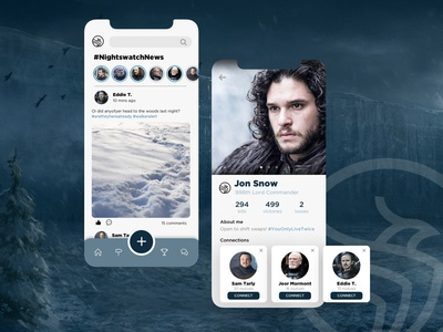 The Night's Watch Brotherhood (Social Profile)