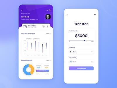 Mobile Banking - Transfer uxdesign uidesign uiux ux ui