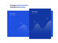 Success KPI Metrics