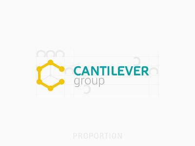 Cantilever Group cantilevergroup proporção marca ti brand