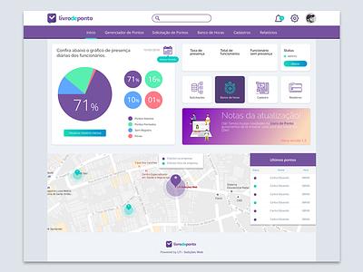 Livro de Ponto - Dashboard web app webapp time location livrodeponto dashboard