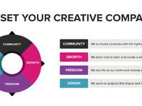Never north creative compass
