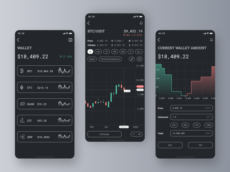 Сryptocurrency Exchange - Mobile App dark interface trading wallet cryptocurrency crypto exchange crypto wallet crypto mobile app design ux uxdesign app design android ios ios app ui ui deisgn mobile ui