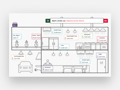 DataViz graph chart website flat web app icon vector ui design illustration