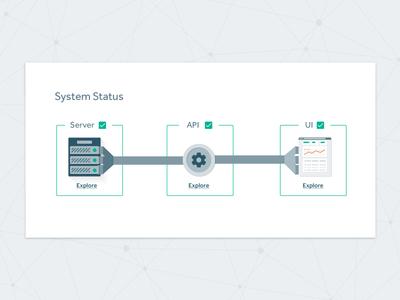 System Status Icons