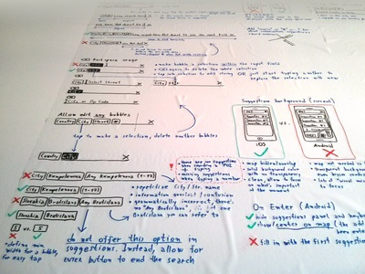 Search search ux review flow process wall paper diagram