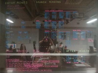 Window wireframe - psychological experiment experiment psychological ux schema chart flow wireframe glass window
