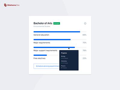 One for students • Degree tracking dailyui clean minimal white user interface data visualization ui card data chart graph dashboard widget analytics dashboard analytics