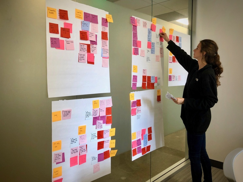 User Testing + Synthesis categorizing headliners generatingideas grouping cardsorting fun synthesis ideation usertesting