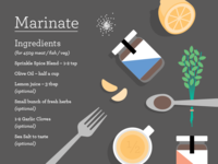 Sprinkle Infographics