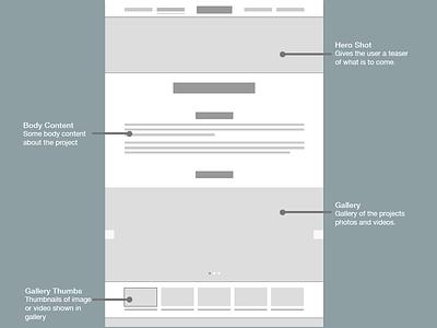 Portfolio Wireframe wireframe portfolio animation animator ui minimalistic flat