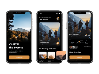 ⛰️ Travel Guide Application  - UI Design