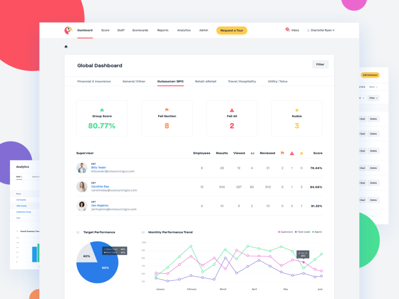 Parrot Dashboard data web app tabs chart table clean colour digital product ui ux dashboard