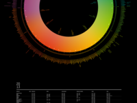 Circle Calendar 2013