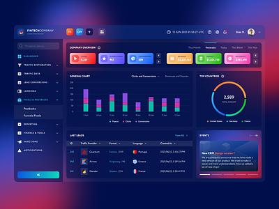 Dashboad CRM Leads Distribution sidebar colorfull minimal network marketing ui ux blur blue dark glassmorphism dashboard affiliate crm platform500 hipool design