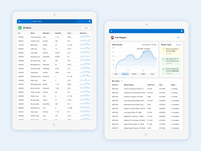 Salesforce | Tablet CRM system ux ui table tablet salesforce chart statistics profile lists interface homepage fintech design database dashboard crm color clean application app