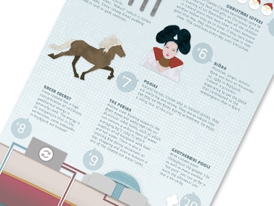 Infographic on Reykjavik Iceland infographic iceland bjork ponies thermal energy thermal
