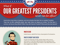 What If Our Greatest Presidents Never Ran For Office?