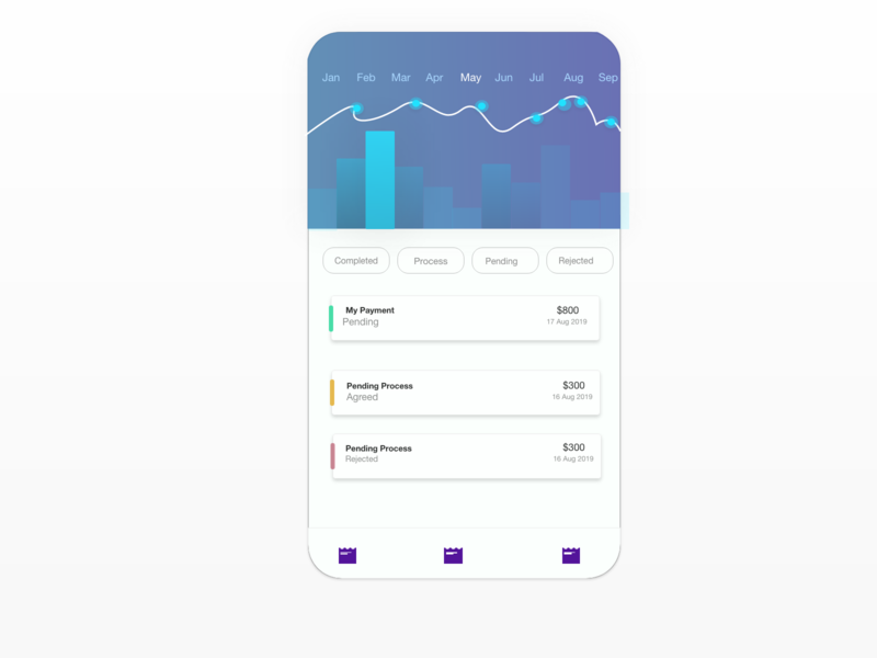 Dashboard For Loan Management System | User Interface