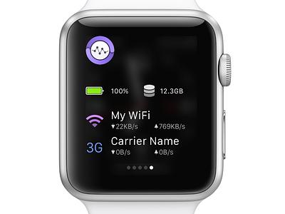 MiniStats Glance ios battery ministats watchos watch apple