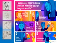 Suicide Risk Infographic