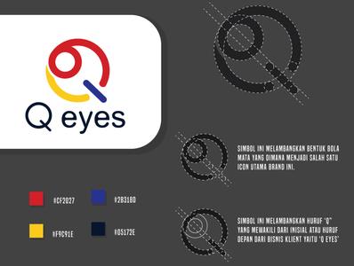 Q eyes