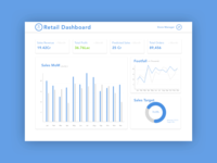 Retail dashboard