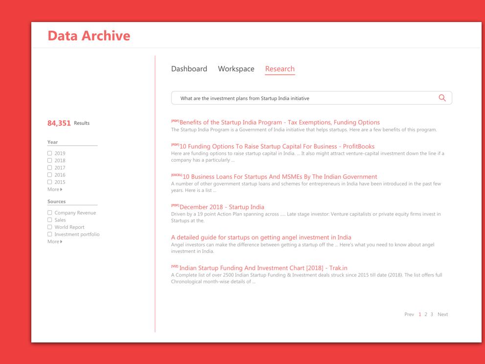 Dashboard for archive data by Nikita Lohia on Dribbble