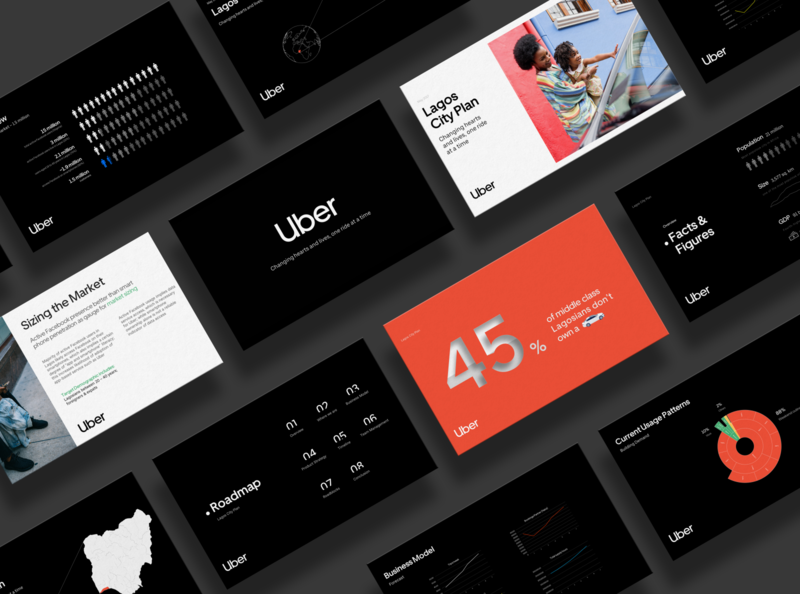 Presentation design for Uber infographics data typography google slides illustration black ui ux uber pitch deck powerpoint presentation keynote icon slide data visualization infographic design pitch powerpoint presentation design