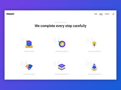 Pixack Studio Work Process web ux ui services process minimal illustration icons gradient design