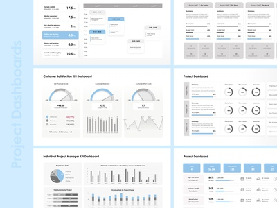 Project KPI Dashboards