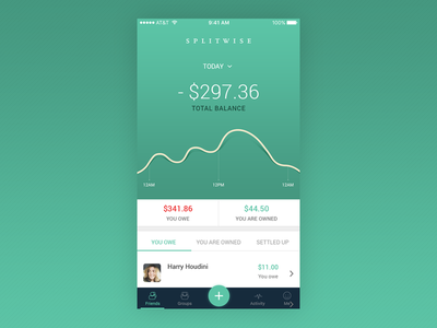 expense manager splitwise expense manager expenses invoice green minimalistic clean graph ios balance account