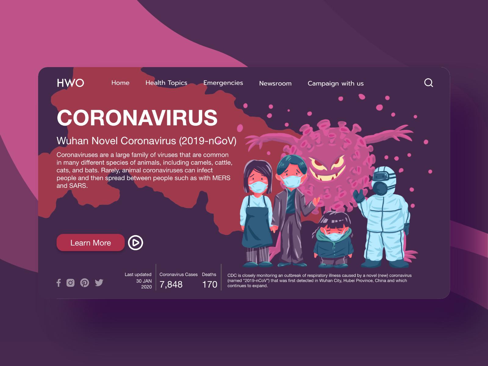 Protect Wuhan Coronavirus By Auimeesri On Dribbble