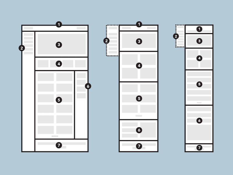 Annotating Wireframes wireframes annotating minimal layout responsive web ux ui