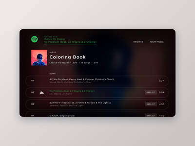 Spotify Concept  //  Album View app design tv app concept music spotify visual design tv ux interface ui