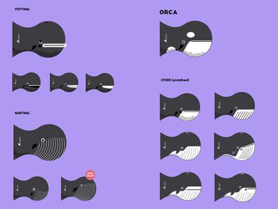 whale 950