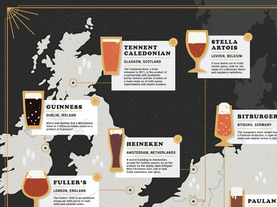 Europe Brewery Map Snippet