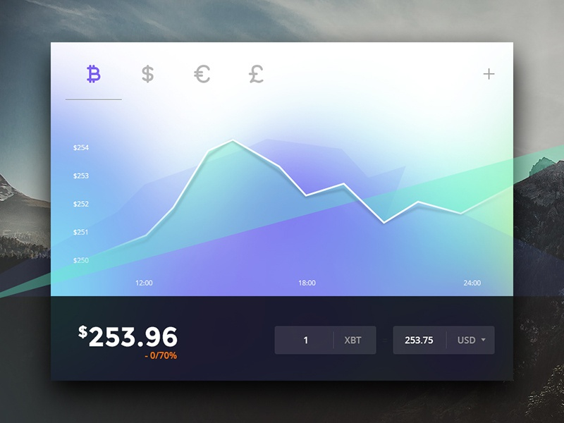 Day 006 - Currency Status interface widget graph dashboard chart data statistic stats money currency