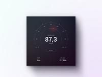 Day048  speedometer