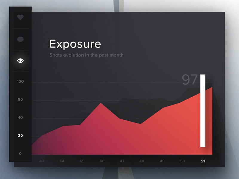 Day 051 - Shots Statistic ui dark flat icons likes comments view shot dribbble dashboard graph statistic