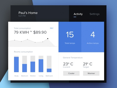 Day 067 - Smart Home UI flat settings activity graph consumption dashboard ui home smart
