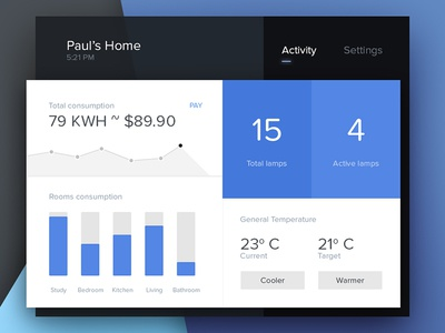 designing a smart home. Day 067  Smart Home UI By Paul Flavius Nechita Dribbble