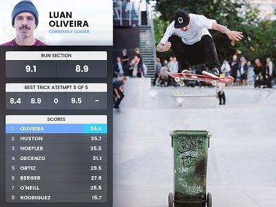 Day 078 - TV UI - Player Card skateboarding grade top scores game statistics card ui tv