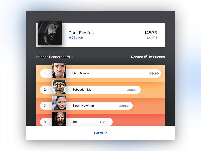 Day 088 - Leadearboard  stats gaming friends list leadearboard