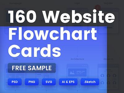 FREE Sample - 160 Website Flowchart Cards  workflow planning wireframe freemium free resource sketch cards sitemap flowchart