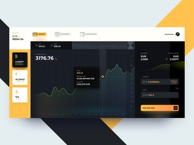 Cryptocurrency Dashboard wallet desktop analytic chart graphic finance financial fintech statistic blockchain cryptocurrency bots interface dashboard ui dashboard cryptocurrency app cryptocurrency